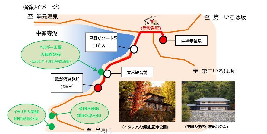 新路線.JPG