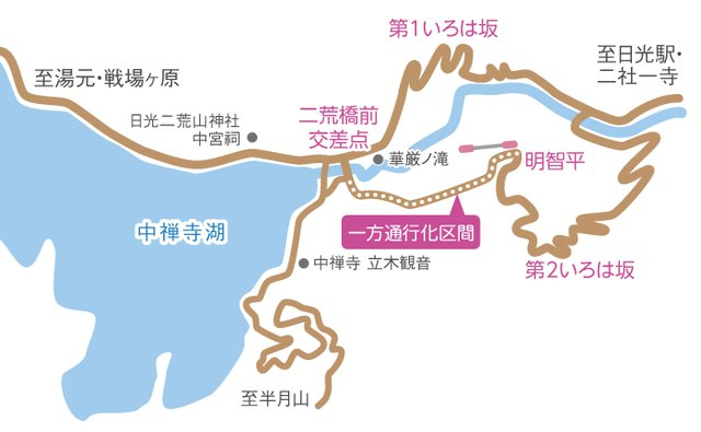 第2いろは坂(国道120号)の 明智平~中禅寺間が一方通行に